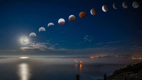 лунный гороскоп на год месяц неделю день