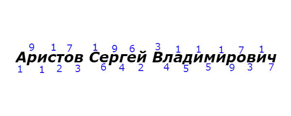 расчет числа выражения