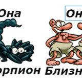 совместимость мужчина-близнецы и женщина-скорпион