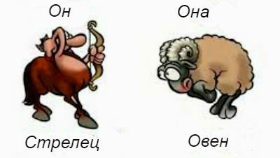 Гороскоп совместимости мужчина-Стрелец и женщина-Овен
