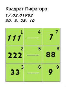 расчет квадрата пифагора