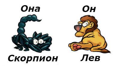 совместимость мужчина-лев женщина-скорпион