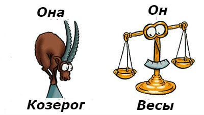 совместимость мужчина-Весы идевушка-Козерог