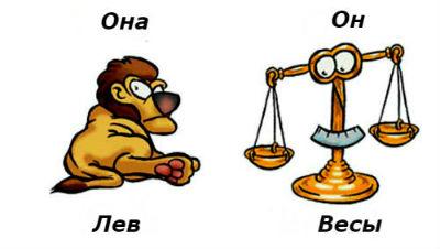 совместимость женщина-Лев и мужчина-Весы