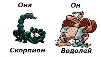 совместимость девушка-Скорпион ипарень-Водолей