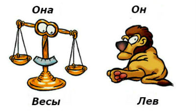 совместимость женщина-Весы и мужчина-Лев