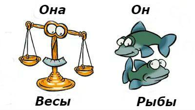 совместимость женщина-Весыи мужчина-Рыбы