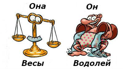 совместимость женщина-Весы и мужчина-Водолей