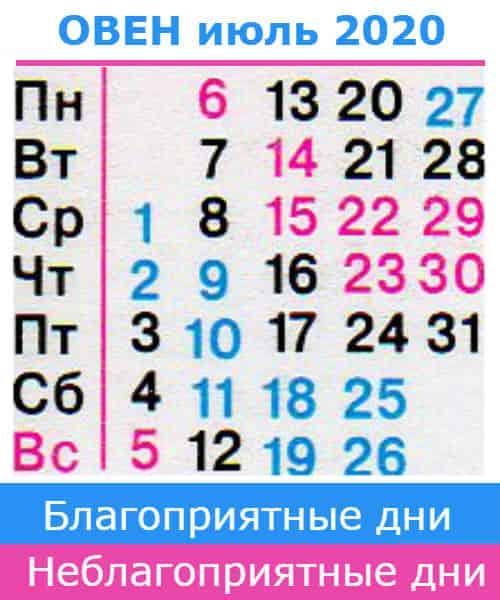 овен гороскоп на июль 2020 года