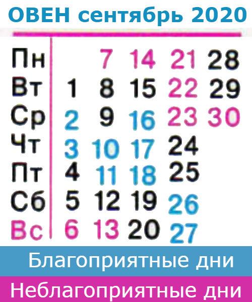 овен гороскоп на сентябрь 2020 года