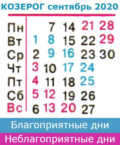 козерог гороскоп на сентябрь 2020 года