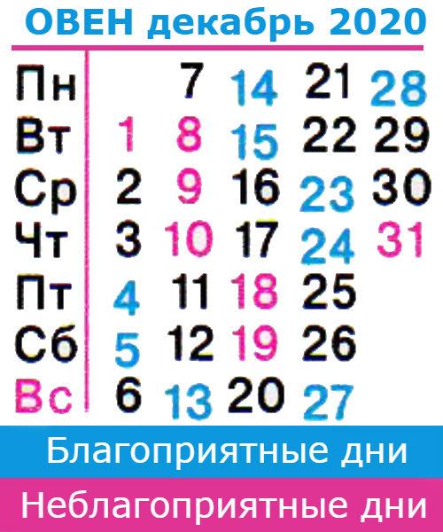 овен гороскоп на декабрь 2020 года