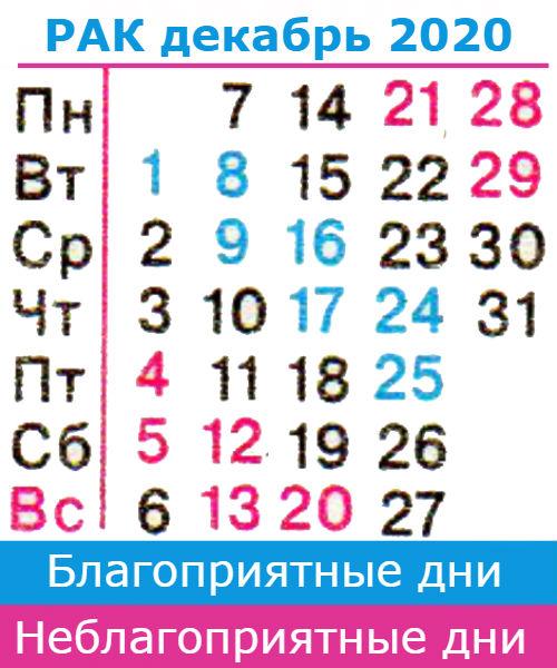 рак гороскоп на декабрь 2020 года