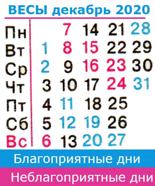 весы гороскоп на декабрь 2020 года