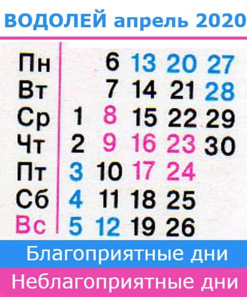 гороскоп водолей на апрель 2020 года