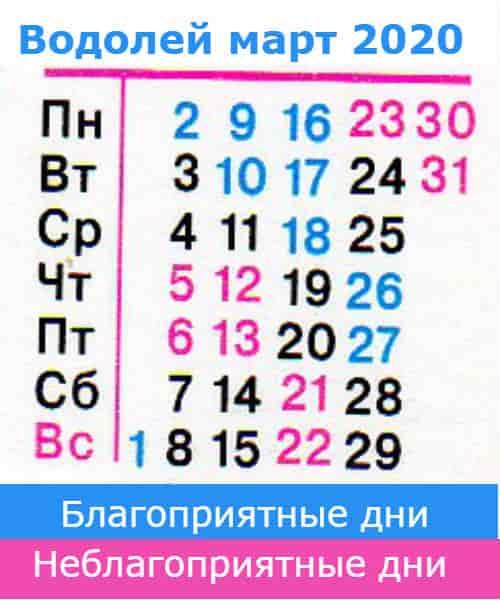 водолей гороскоп на март 2020 года