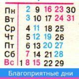 гороскоп для рака на март 2020 года