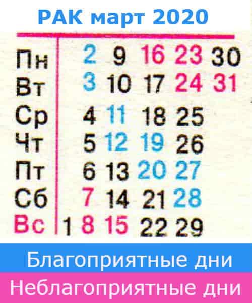 гороскоп для рака на февраль 2020 года