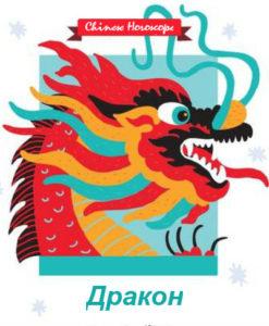 гороскоп на 2020 год крысы для дракона