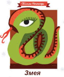гороскоп на 2020 год крысы для змеи