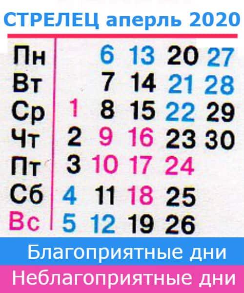 гороскоп стрелец на апрель 2020 года
