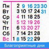 телец гороскоп на март 2020 года