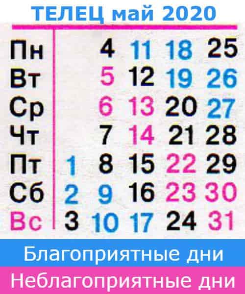 телец гороскоп на май 2020 года