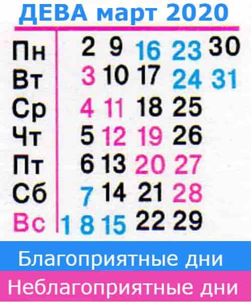 дева гороскоп на март 2020 года