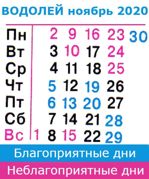 водолей гороскоп на ноябрь 2020 года
