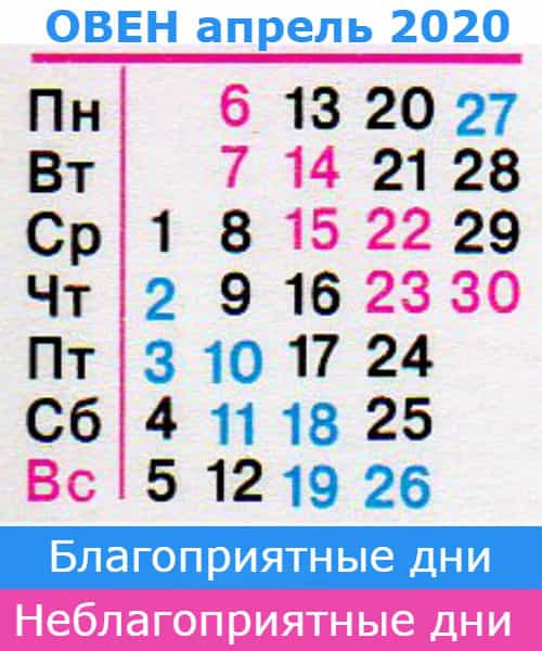 гороскоп овен на апрель 2020 года