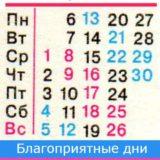 гороскоп рак на апрель 2020 года