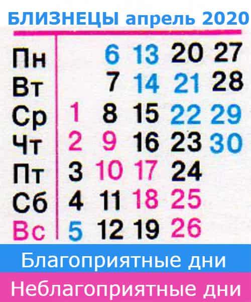 гороскоп на апрель 2020 года для знака близнецы