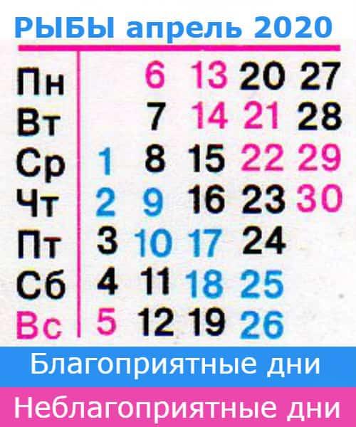 гороскоп на апрель 2020 года для знака рыбы