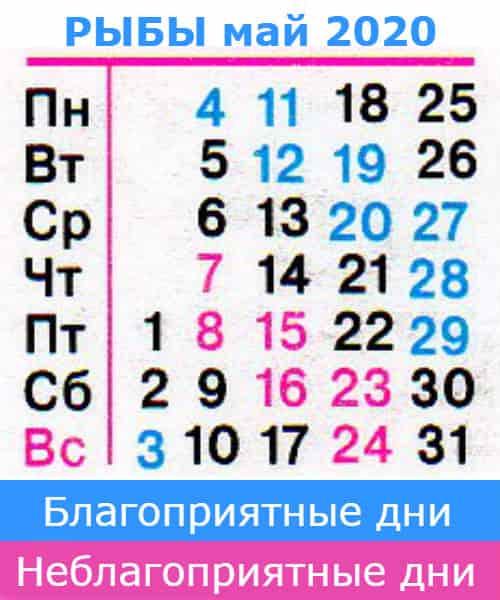 гороскоп на май 2020 года для знака рыбы