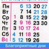 гороскоп на апрель 2020 года для знака стрелец