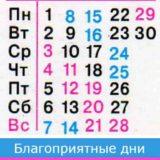 овен гороскоп на июнь 2020 года