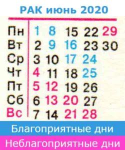 рак гороскоп на июнь 2020 года