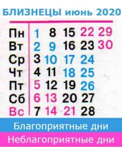 близнецы гороскоп на июнь 2020 года