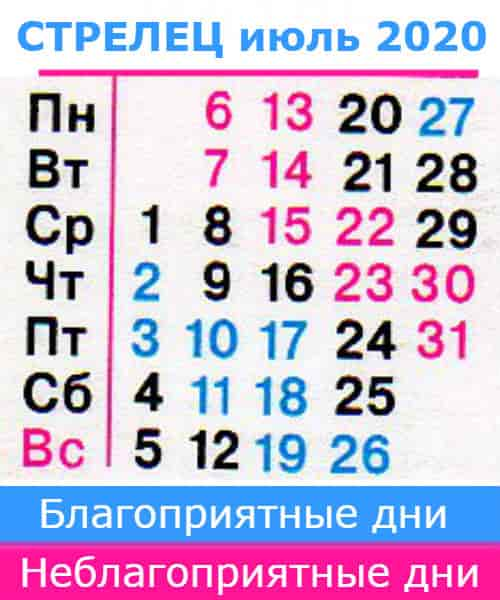 скорпион гороскоп на июль 2020 года