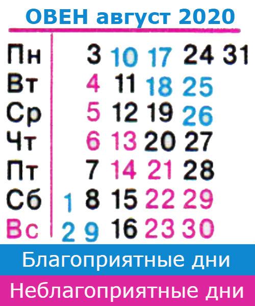 овен гороскоп на август 2020 года