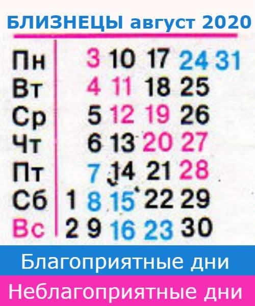 близнецы гороскоп на август 2020 года